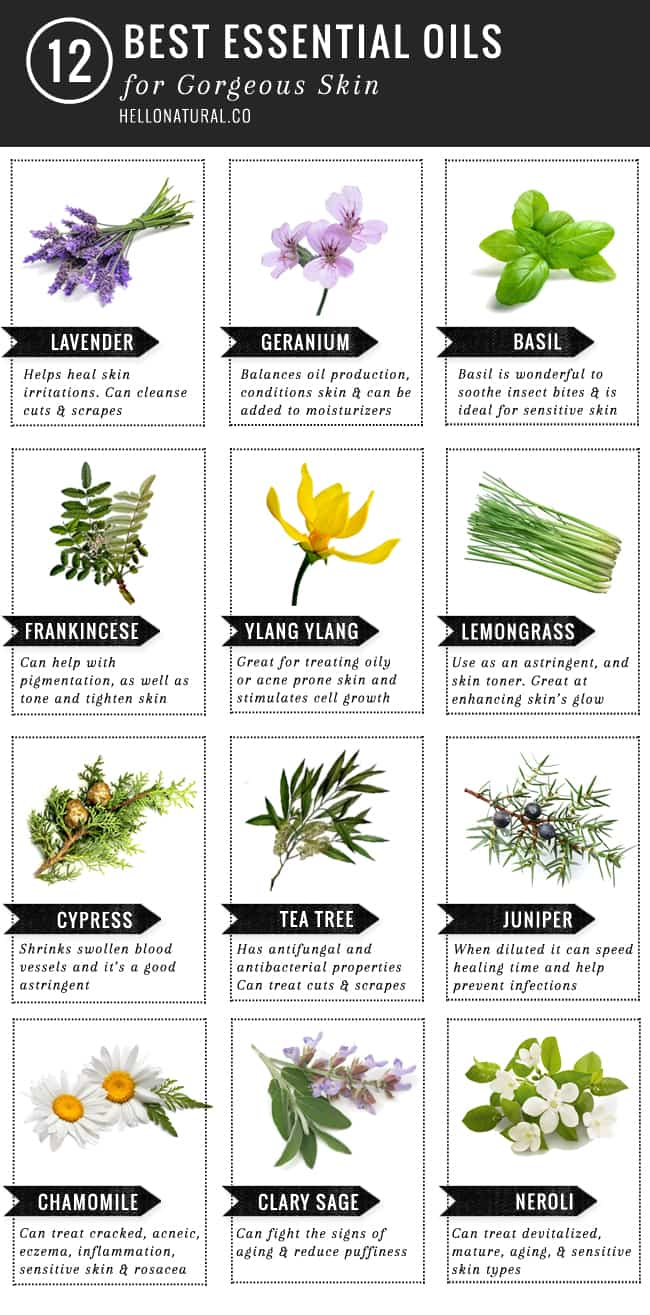 12 Best Essential Oils For Skin Helloglow Co