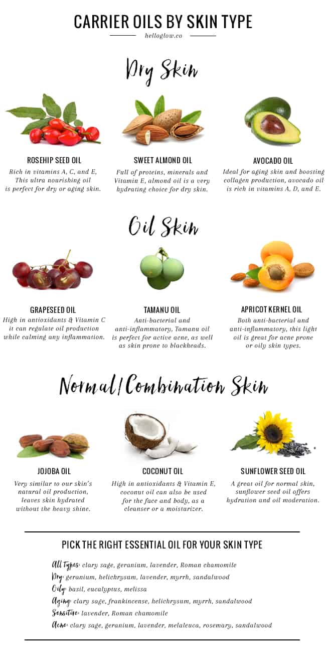 How To DIY A Custom Face Oil With Just 2 Ingredients