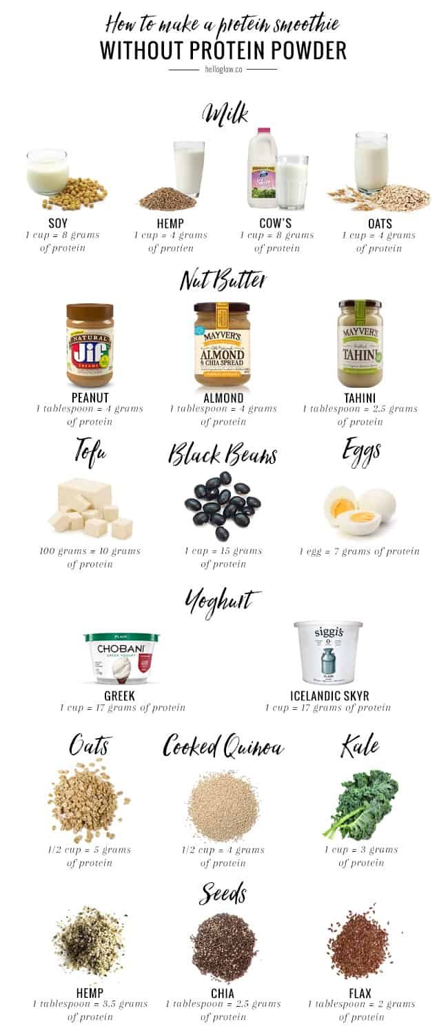 How to Make a Protein Smoothie Without Protein Powder