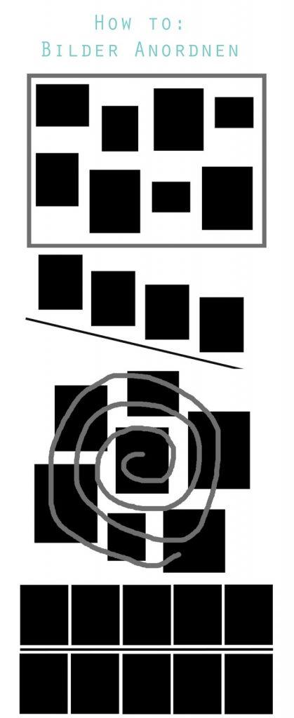 Bilder sinnvoll aufhängen