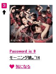Password is 0