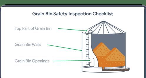 Grain Bin Safety Inspection Checklist