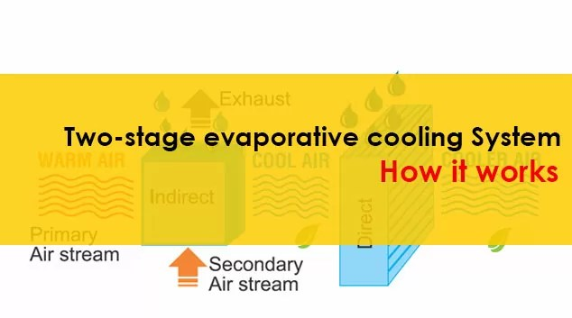 Two-Stage Evaporative Cooling System