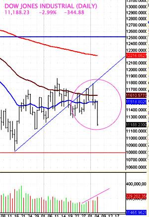 Market 09/02 - 09/05