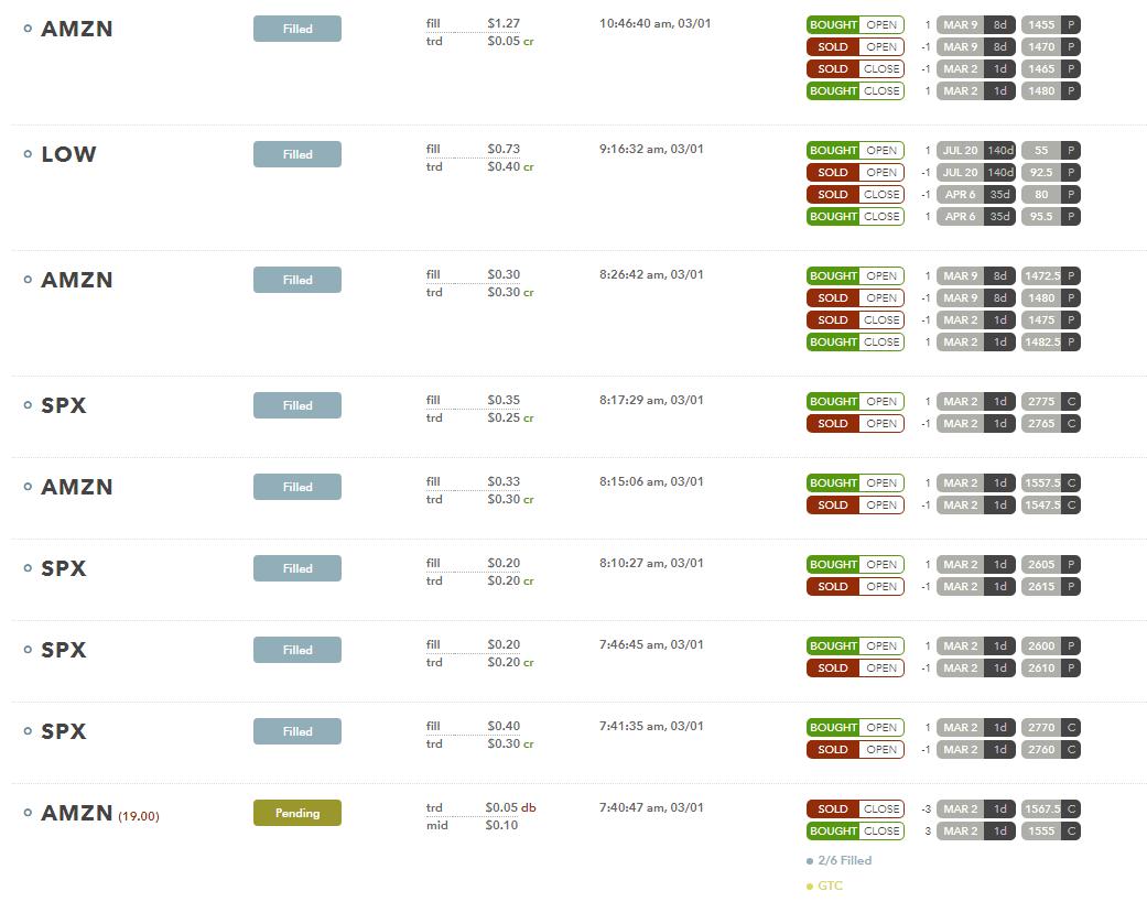 030118 trades