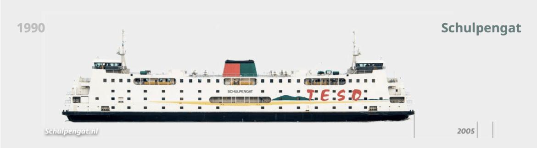 Veerboot Schulpengat TESO Texel