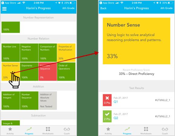 Parent App Progress Matrix