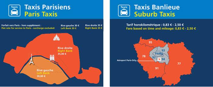 tarif-taxi-orly-paris
