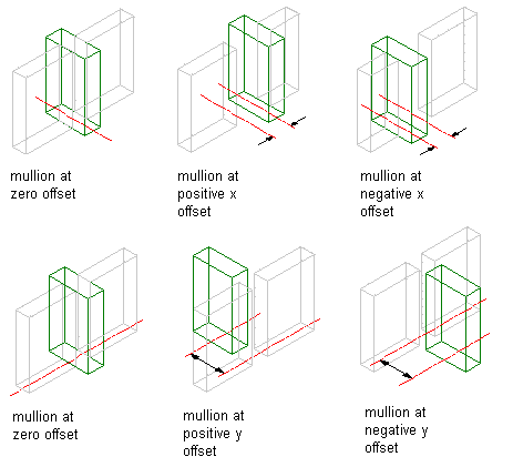 how to put a mullion free curtain wall in revit