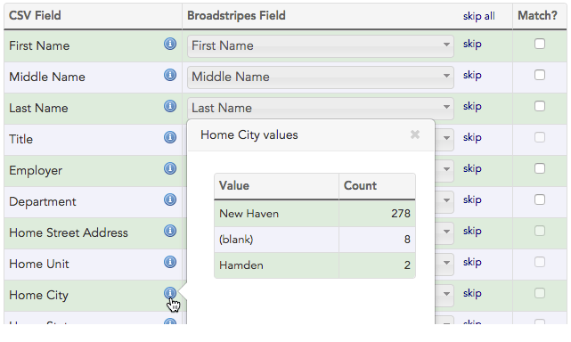 See a column's unique values and how often they appear by clicking the info button to the right of the column name.