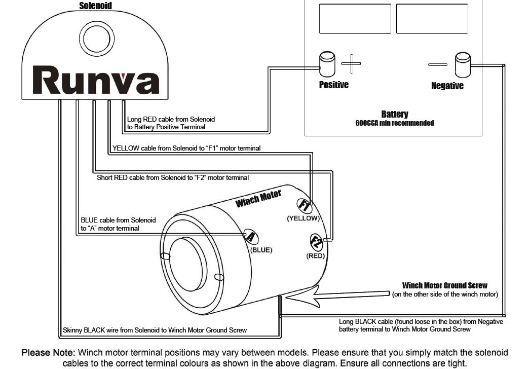 runvawinchdiagram?resize=665%2C462 electric winch wiring diagram the best wiring diagram 2017 rew 8000 winch wiring diagram at edmiracle.co