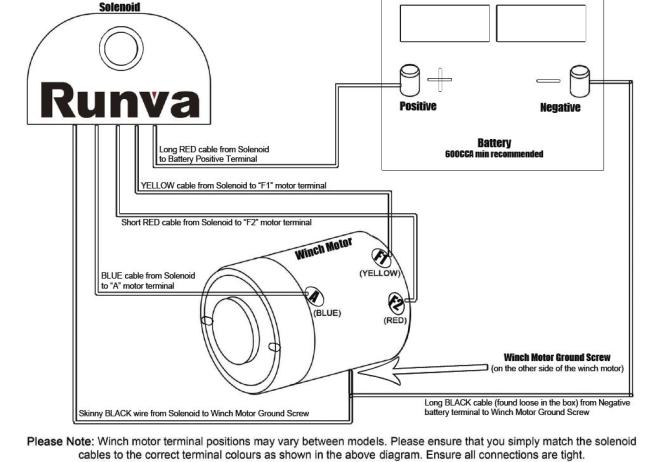 Electric Winch Wiring Diagram - The Best Wiring Diagram 2017
