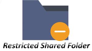 FTP restricted shared folder basics