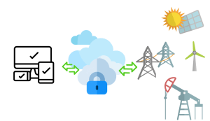 energy sector ftp ftps sftp solution