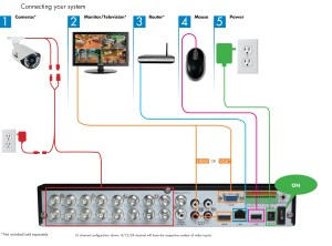 Lorex Alarm Wiring Diagram For Connections   Wiring Library