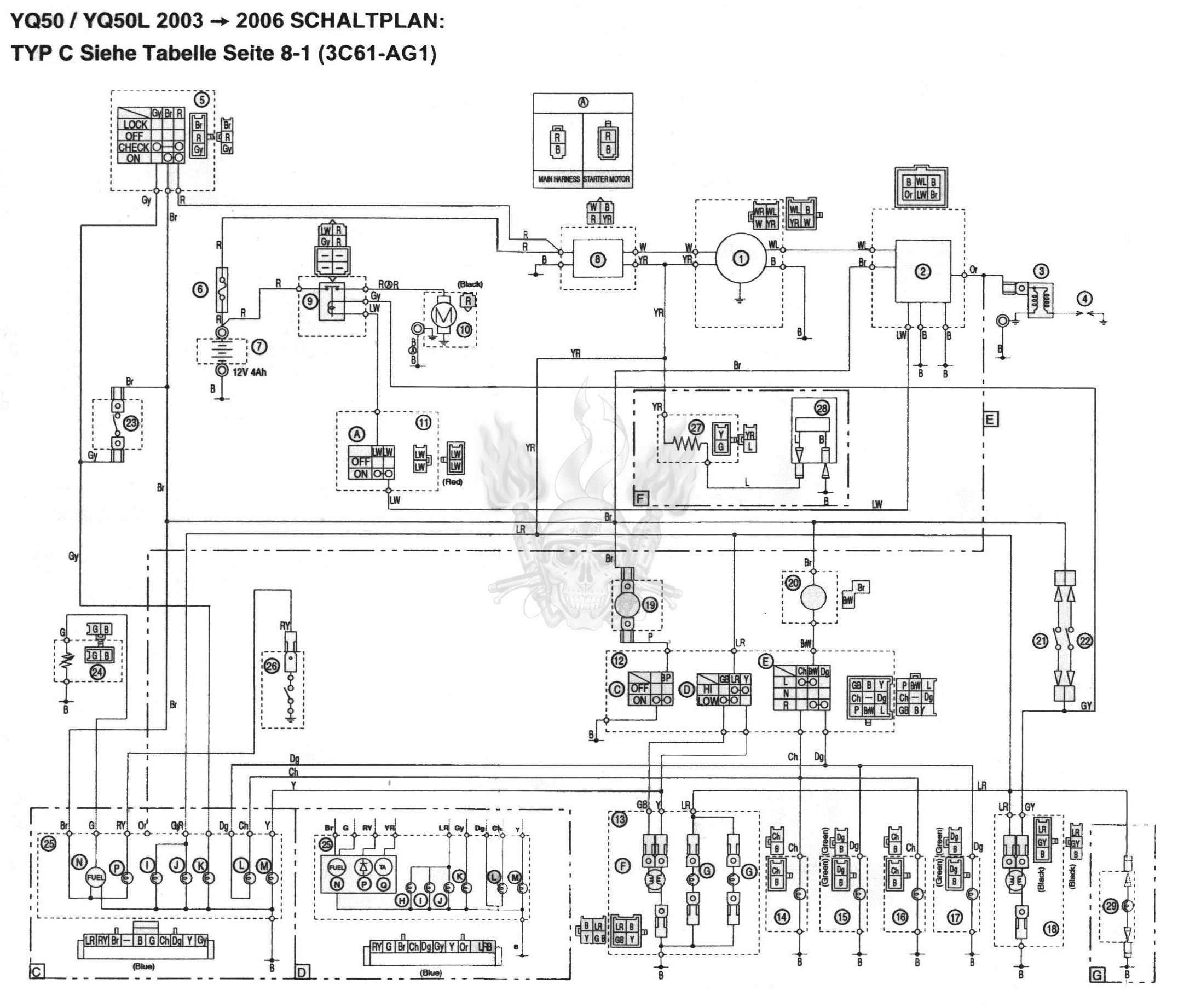 2000 Yamaha Big Bear 400 Wiring Diagram