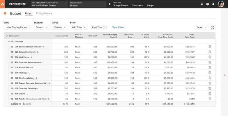 screenshot of procore's field productivity construction technology