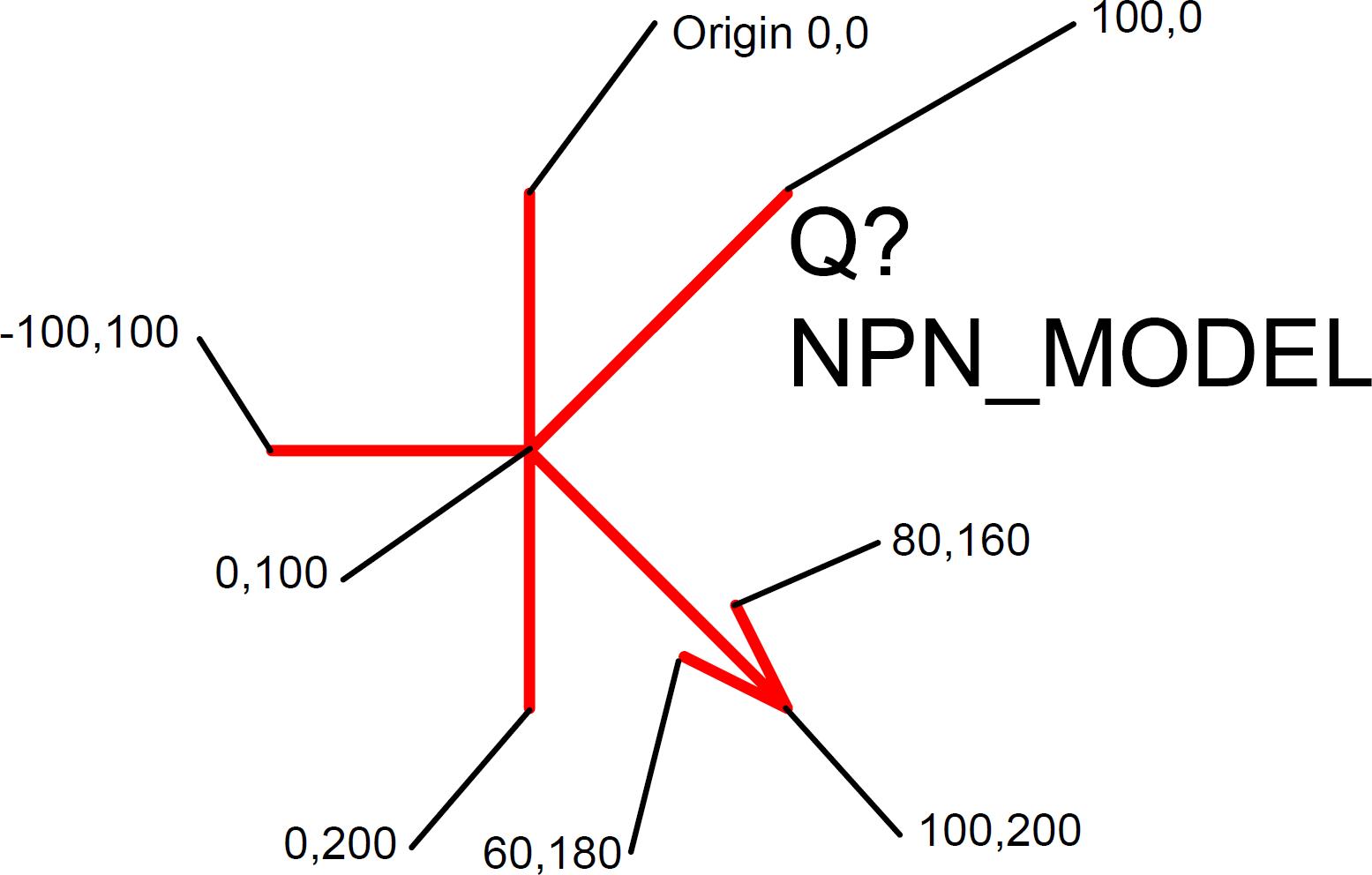 Script Reference Schematic Symbol Script Definition