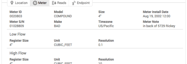 Compound Meter-Reads tab