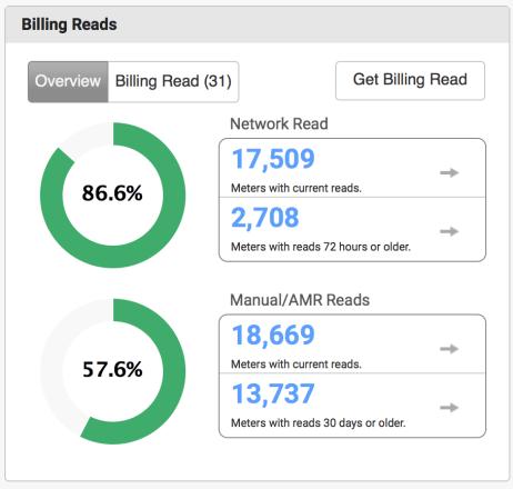 Billing Reads Pod 2