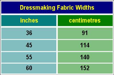 Dress Fabric Widths