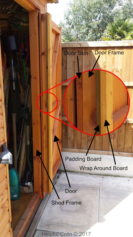 Securing The Door Hinge Side - Securing Shed Doors