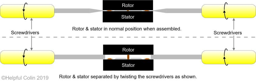 prising a motor rotor from the stator