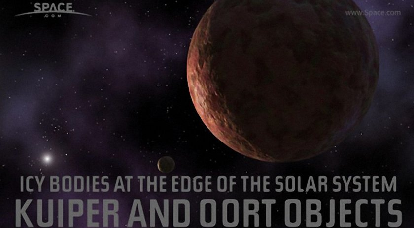 Kuiper and Oort Objects