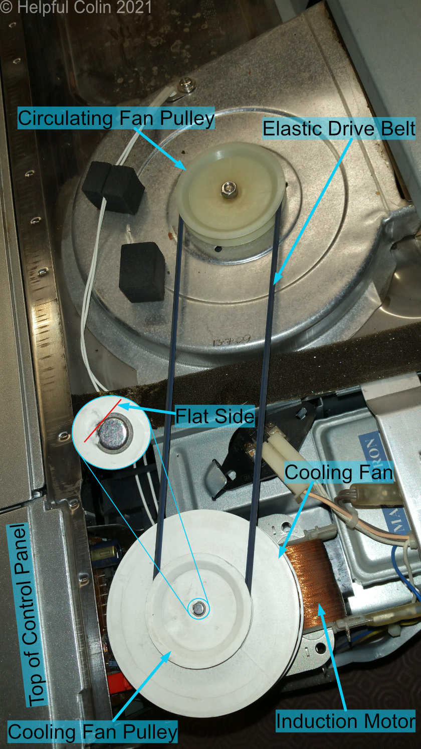 Cooling Fan and Circulating Fan Pulleys with Elastic Drive Belt