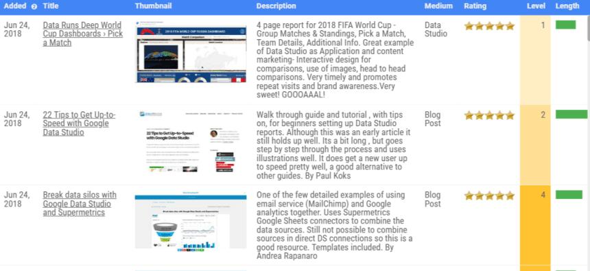 Add Image Previews to Google Data Studio