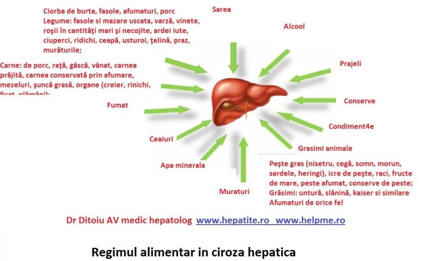 Ciroza hepatica cu encefalopatie