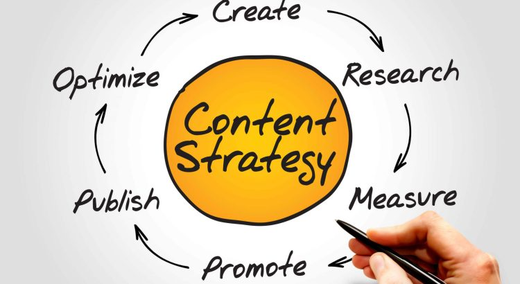 content strategy for website ranking