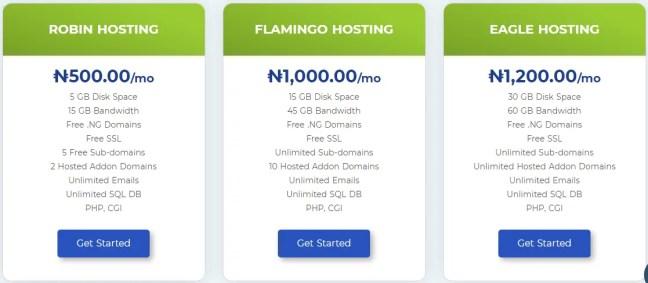 hostnownow shared hosting prices