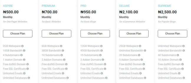 Whogohost website hosting plans