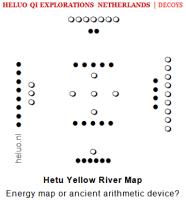 Heluo Hill - Hetu Yellow River Map decoy