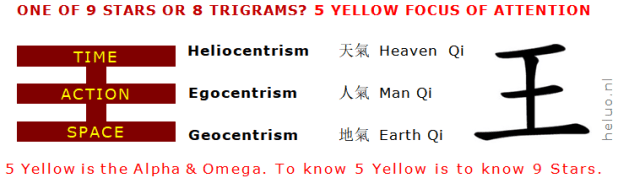 5 Yellow aka Star 5 Earth Trigram Emblem - Heluo Hill