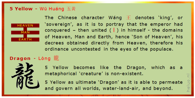 5 Yellow aka Star 5 Earth Wǔ Huáng 五黃- Heluo Hill