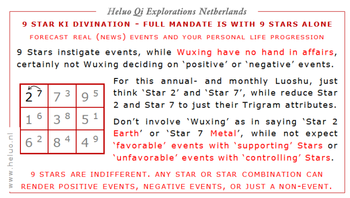 9 Stars and Luoshu news predictions - Wuxing Five Elements - Heluo Hill