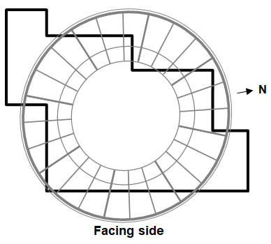 Feng Shui compass orientation facing side - Heluo Hill