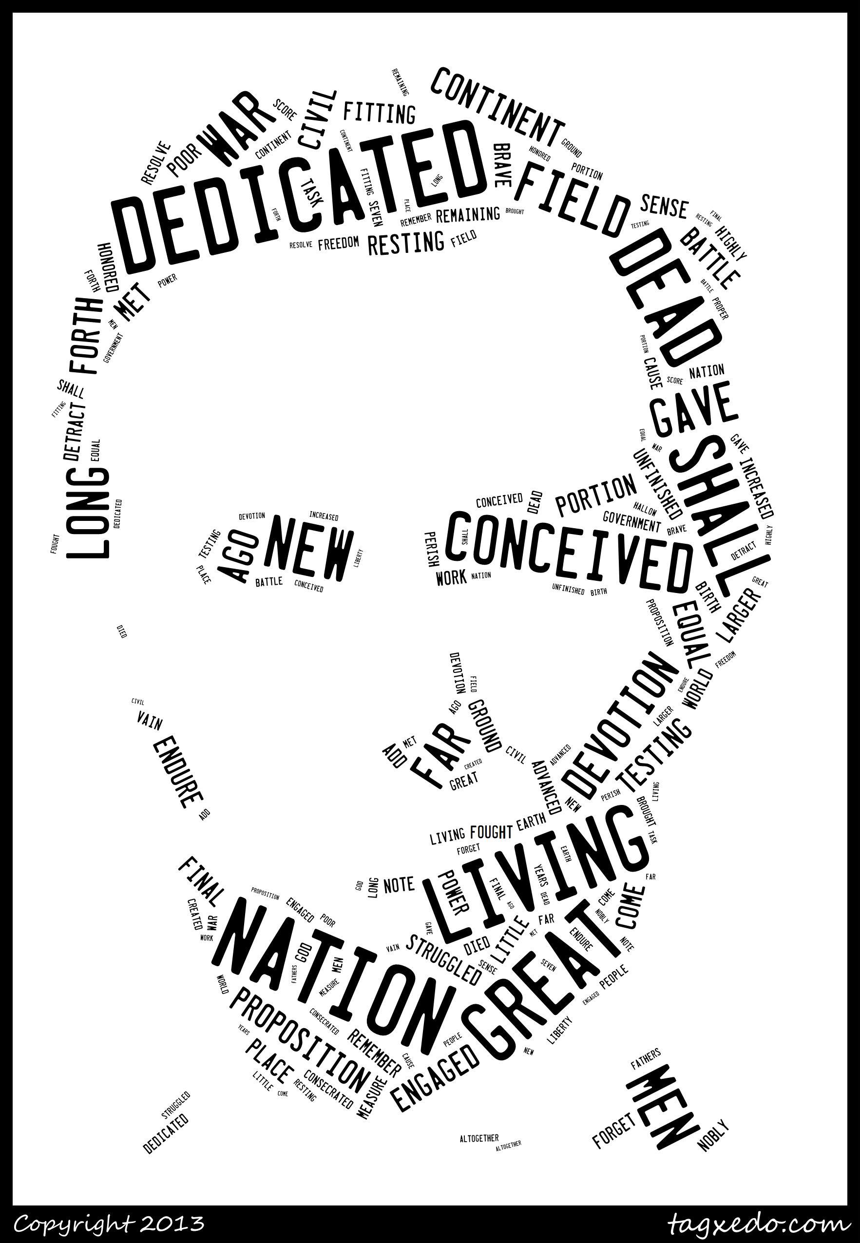 Abraham Lincoln Word Cloud