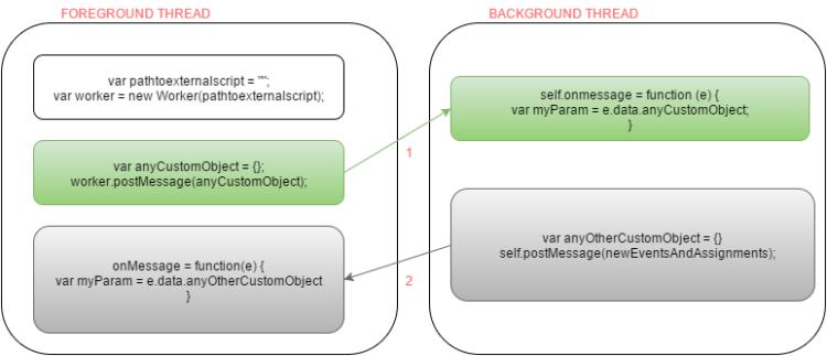 Diagram zonder titel.png