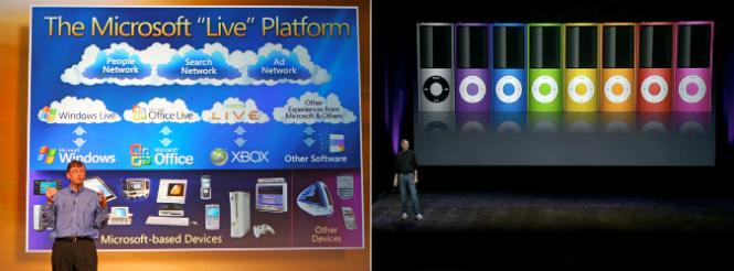 Microsoft & Apple