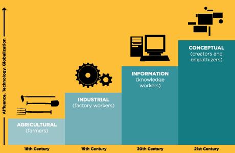illustration-conceptual-graph-yellow