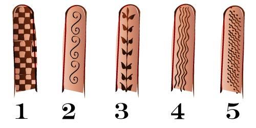 Significado y Simbología del Mehndi (Arte Henna)