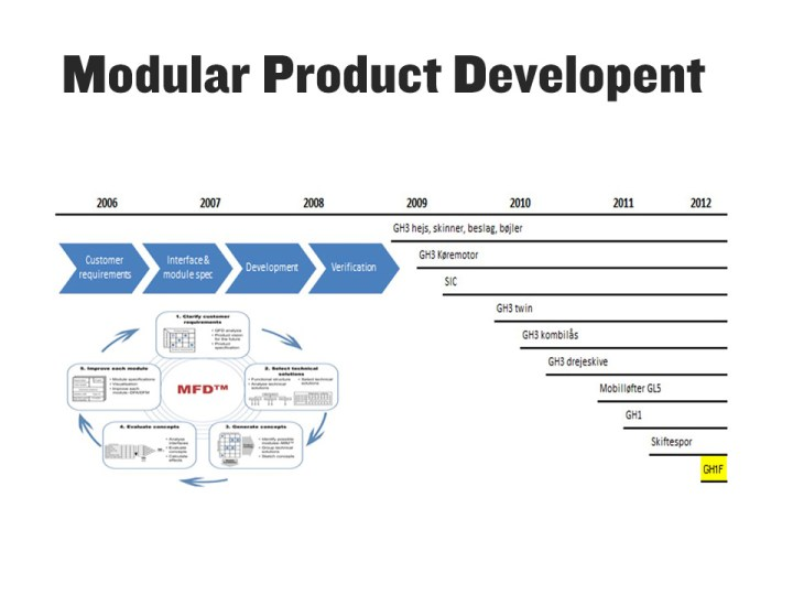Henning Kristesen and modular product development