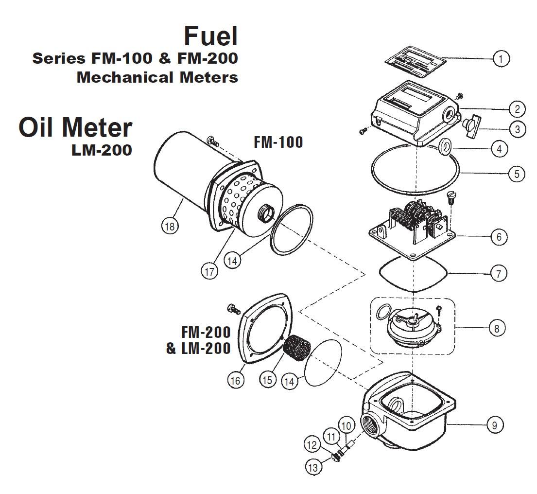 Gpi 3 Gallon Counter Assembly For Fm 100 Amp Fm 200