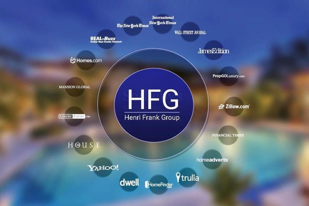 Henri Frank Group wheel of advertising