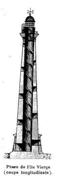 Revue universelle, recueil documentaire universel et illustré.1902, T2, n°53 - T2, n°76. Source : Gallica/BnF.