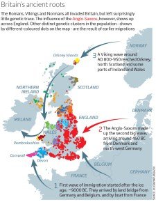 Migration map of Britain up to 1000AD
