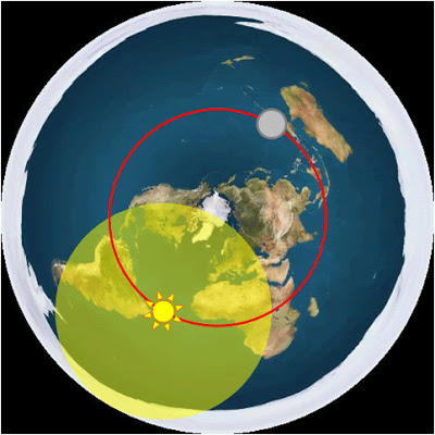 Introduction to the flat earth how it works and why we believe likelike gumiabroncs Gallery